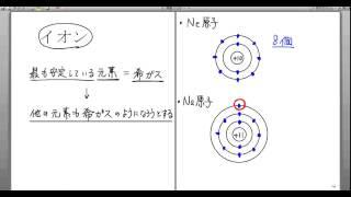 高校化学解説講義:「イオン結合」講義1