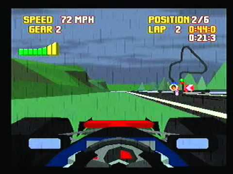 Beautiful Gameplay : Atari Jaguar   Checkered Flag