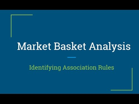 Market Basket Analysis | Association Rules | R Programming | Data Prediction Algorithm