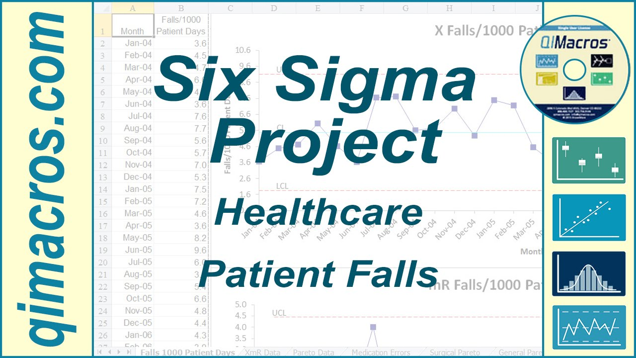 Six sigma black belt project examples best 25 lean six sigma healthcare patient falls six sigma project youtube 1betcityfo Gallery