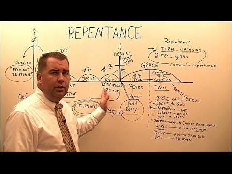 Repentance, What the Bible says about Repentance, Biblical Repentance