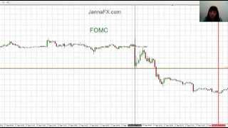 Forex System, News Trading, Very Easy!