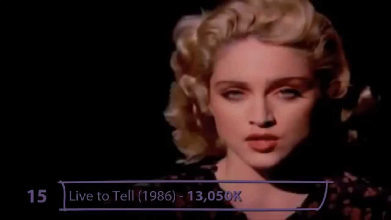 Youtube Madonna nude (65 images), Cleavage