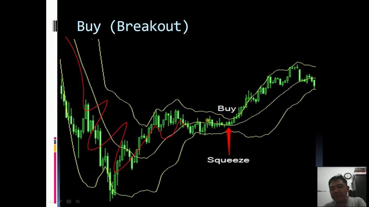 Menangkap Peluang Trading Dengan Indikator Squeeze Break