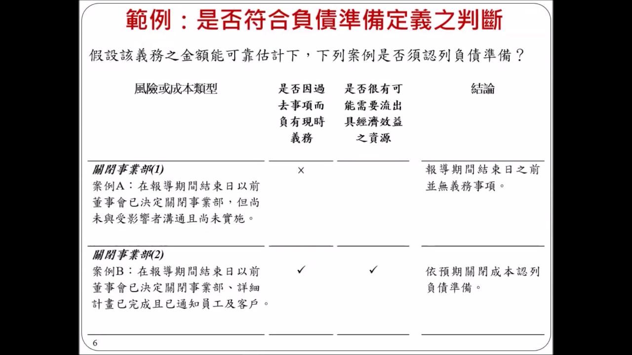 【經濟部廣告】20170519企業會計準則公報宣導會 - YouTube