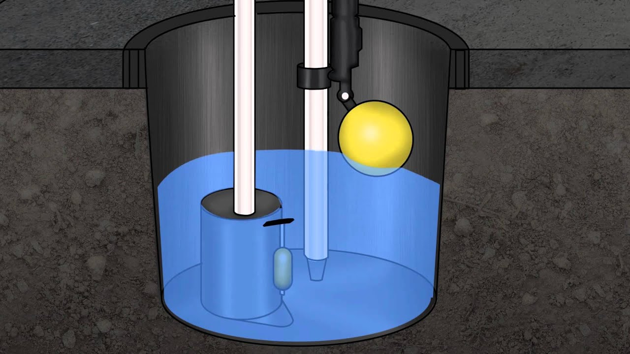 How Water Powered Sump Pumps Work