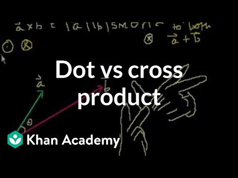 Dot vs. cross product | Physics | Khan Academy