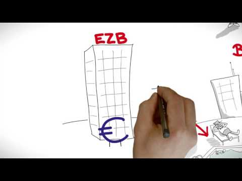 Animationsfilm Quantitative Easing