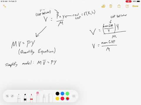 Where Does MV=PY Come From?    -    The Quantity Theory Of Money
