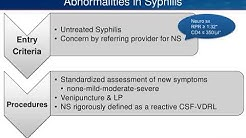 hqdefault - Syphillis And Peripheral Neuropathy