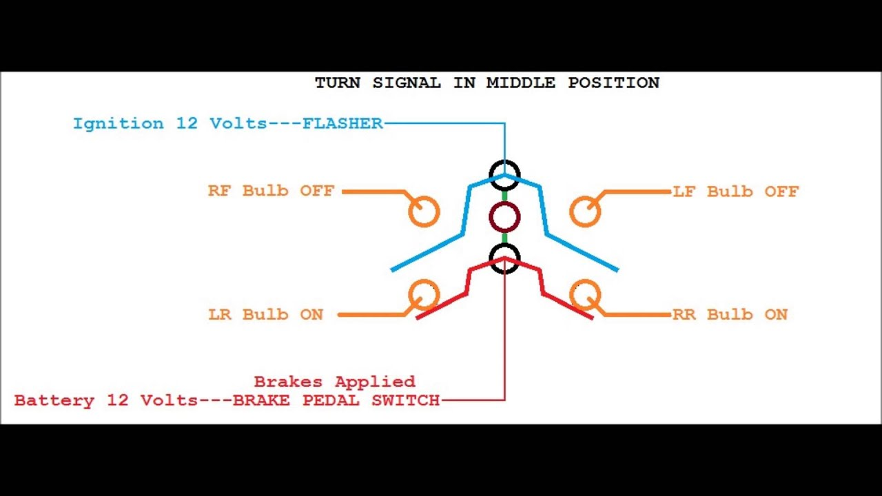chevrolet nova turn signal operation [ 1280 x 720 Pixel ]