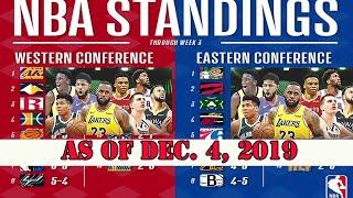 NBA Standings as of December 4, 2019! NBA Updates, NBA Result & Review I Lakers! Top NBA team!
