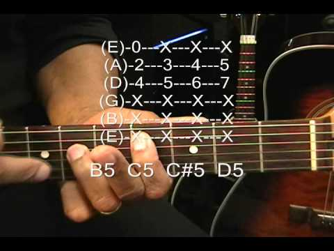 Guitar Chord Tutorial 128 One Direction Style Rock Power Chords