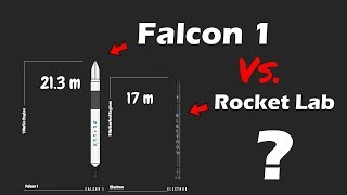Rocket Lab, a New Competitor for SpaceX?