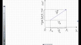 проекции вектора
