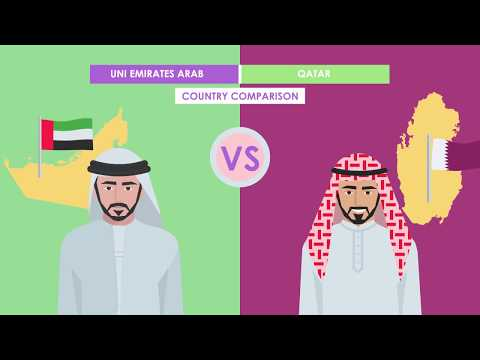 Qatar v UAE - Country Comparison