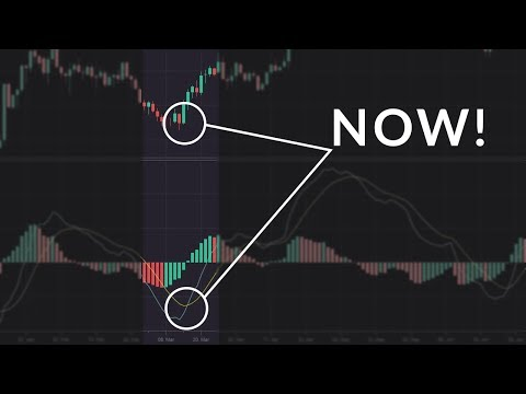 The Best Times To Use The Macd Indicator Youtube
