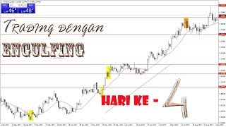 Price action trading tutorial #hari4 Engulfing trading strategy