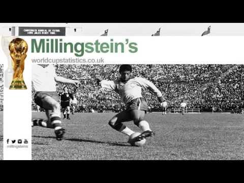 Burruchaga goal v West Germany, 1986 Mexico World Cup Final