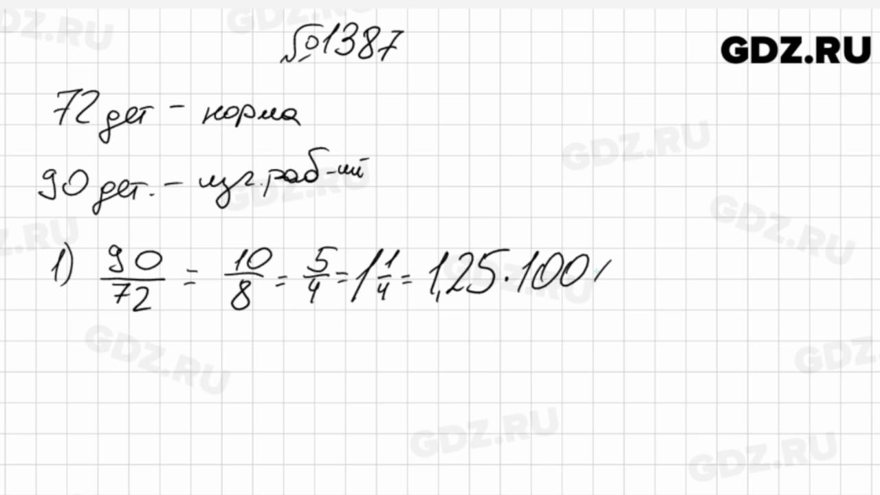 Автор жохов за решебник виленкин чесноков класс 6