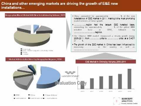 Elevators and Escalators Market worth 1222 Billion USD by 2021
