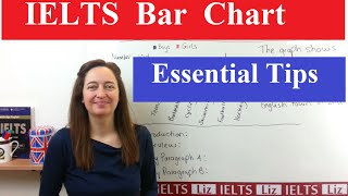 IELTS Writing Task 1: How to Describe a Bar Chart(Essential tips for a high score IELTS bar chart in writing task 1: finding key features, how to write the introduction & overview, organising paragraphs and how to ..., 2015-01-30T08:40:38.000Z)
