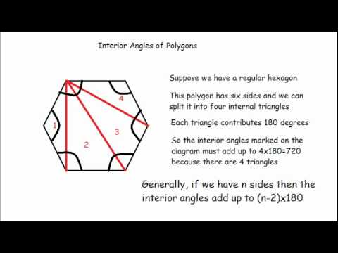 Interior Angles Of Polygons Made Simple Animation Gcse Maths Revision Youtube