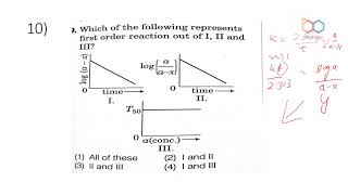 TEST - 6(chemical kinetics) ONLINE TEST SERIES FOR PGT CHEMISTRYIMPORTANT FOR KVS ,RPSC FIRST GRADE