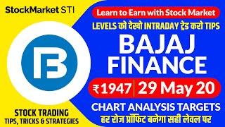 bajaj finance 29 May share price targets | bajaj finance stock news | Bajaj Finance share forecast