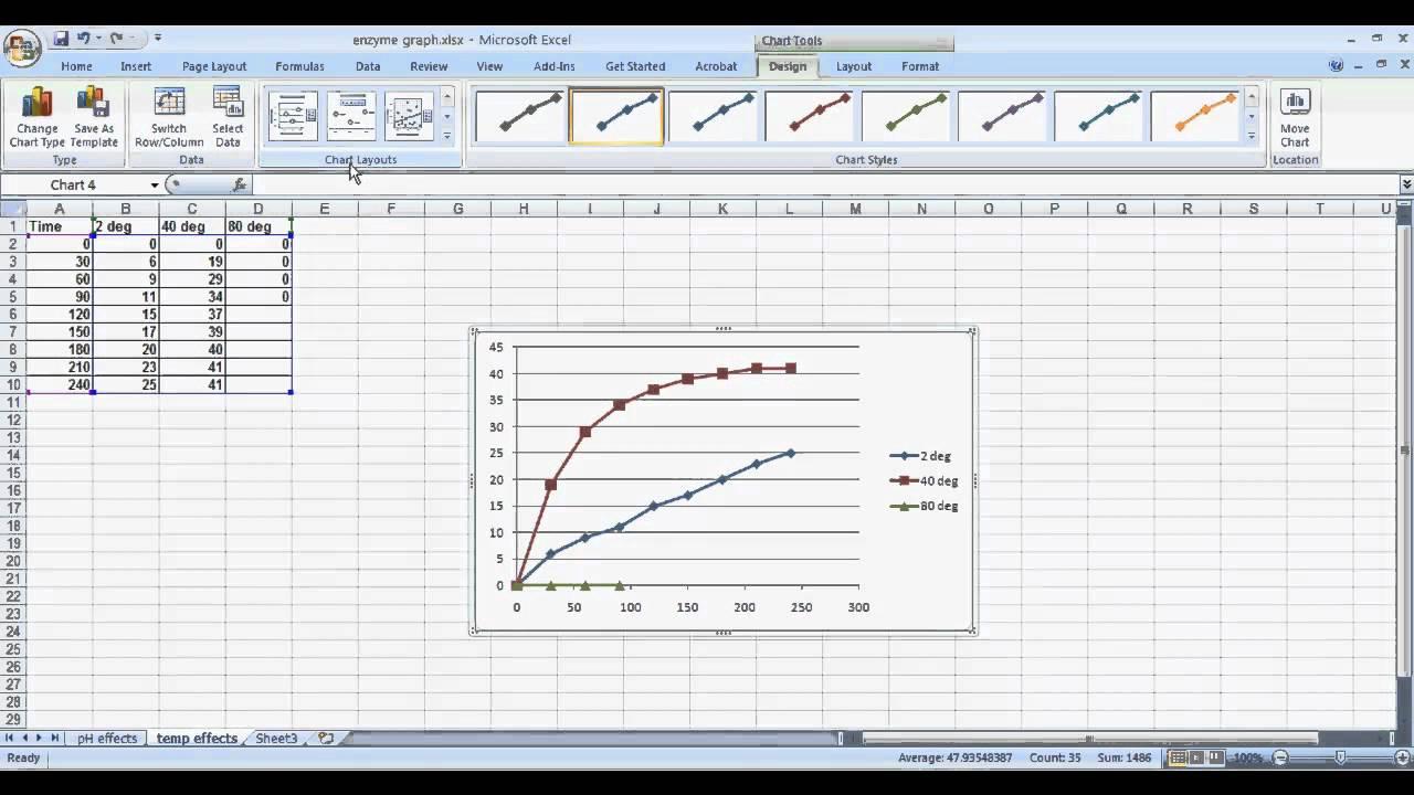 Plot Diagram Activity 7 Pin Trailer Plug Wiring Australia Bio 111 Enzyme Graph Youtube
