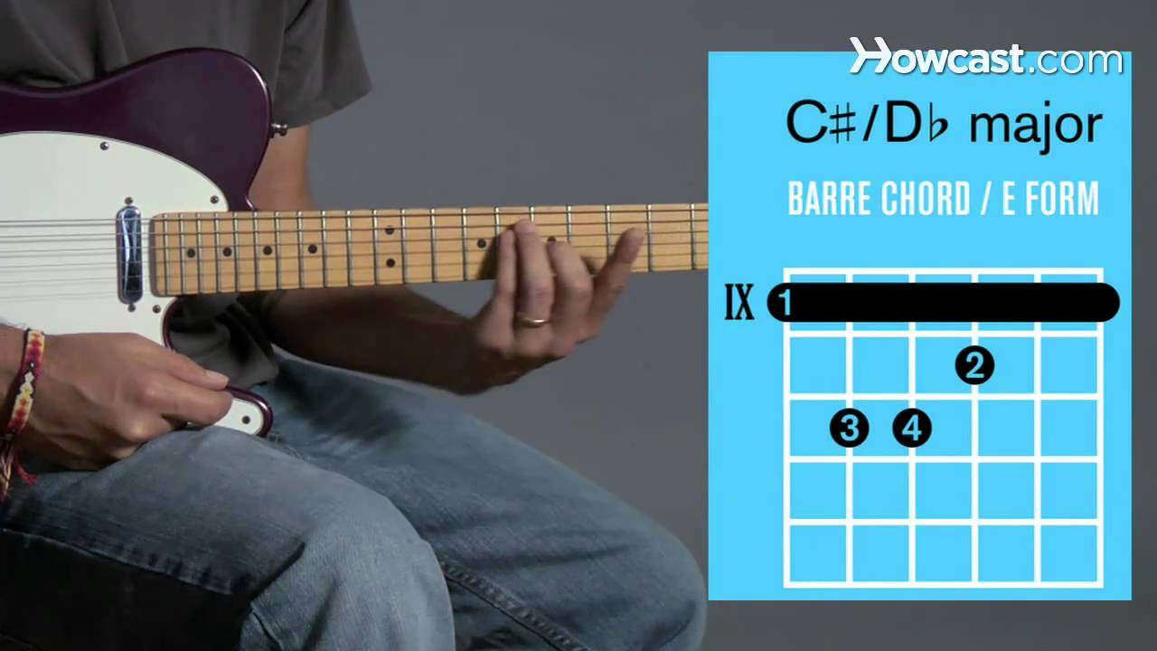 How To Play E Minor Bar Chord On Guitar