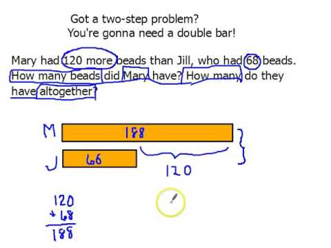 Preview image for Singapore Math Bar Models