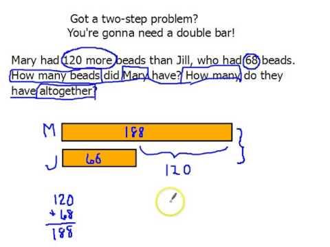 Image result for singapore maths bar model