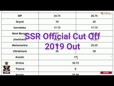 Indian Navy SSR Cut Off 2021 Sailor Exam Score/Merit List