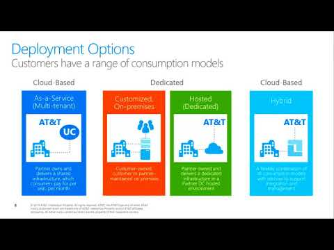Lync Conference 2014 AT&T  Hybrid Unified Communications And Collaboration, Architecting For The Fut