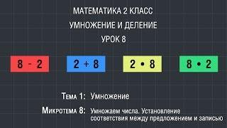 Математика 2 класс. Урок 8. Умножаем числа. Установление соответствия между предложением и записью