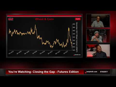 Grain Futures: Corn & Wheat Relationship | Closing the Gap: Futures Edition