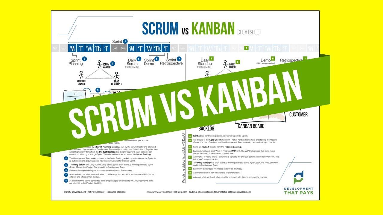 Scrum Vs Kanban Cheat Sheet Free Download Youtube