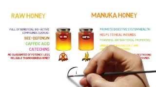 Manuka vs Raw Honey