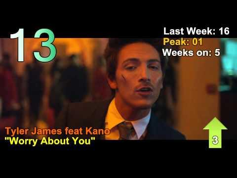 Top 30 Single Charts 02. Februar/February 2013