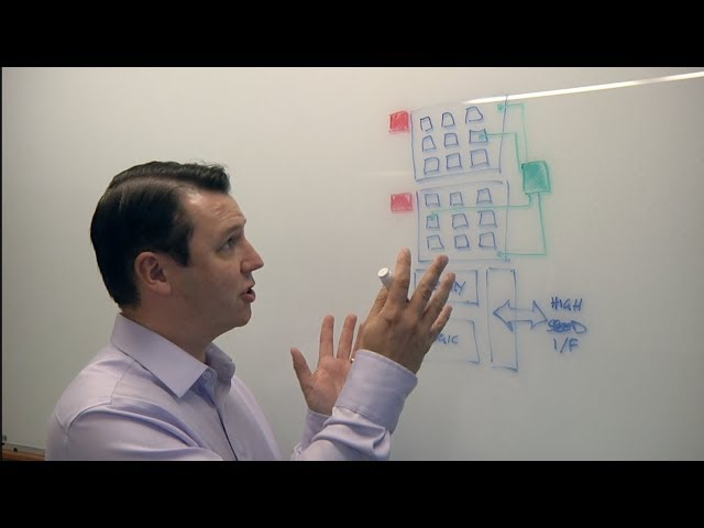 Monitoring Heat On AI Chips