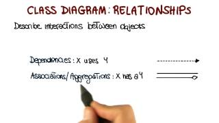 class-diagram-relationships-georgia-tech-software-development-process