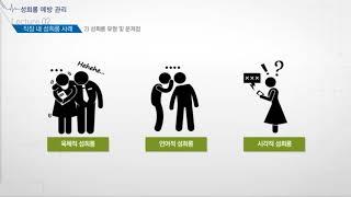 공공기관 공통필수 법정교육1 -1강 성희롱 예방 관리