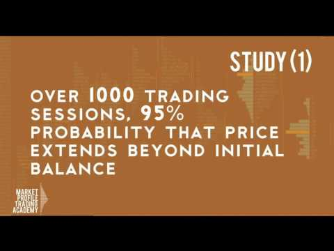 Webinar : Using Market Profile and Auction Theory to Trade Stocks