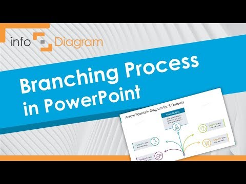 BRANCHING POWERPOINT Presentation - Example / Template