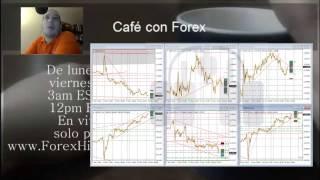 Forex con Café del 16 de Noviembre 2016