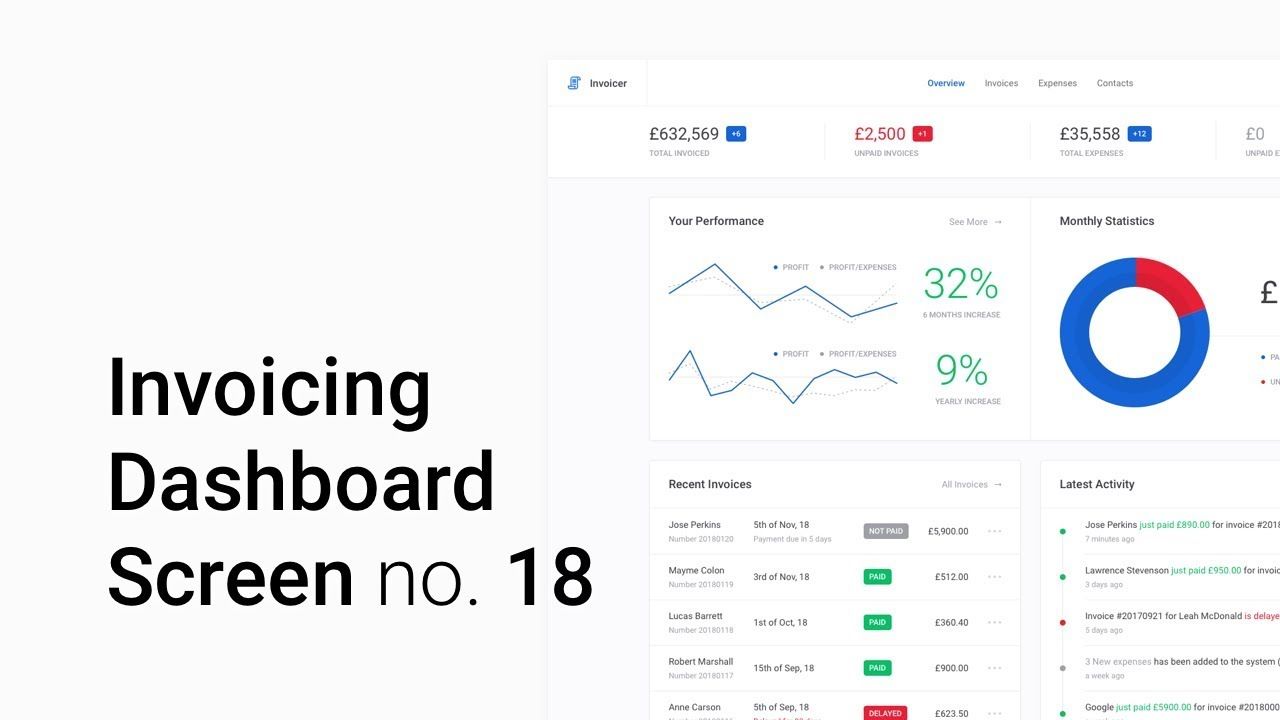 Screen 18 Invoicing Dashboard Dashboard Ui Kit 3 0 Sketch Full Design Timelapse