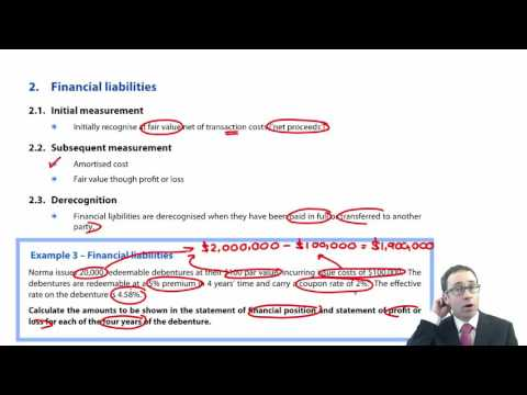 ACCA P2 IFRS 9 – Financial liabilities