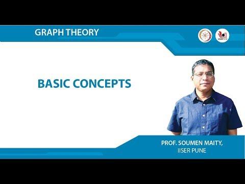Lecture 1 Part 1 Basic Concepts