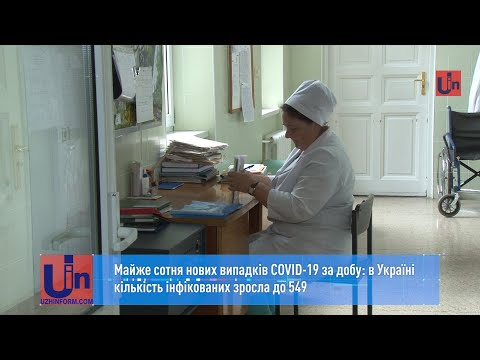 Майже сотня нових випадків COVID-19 за добу: в Україні кількість інфікованих зросла до 549
